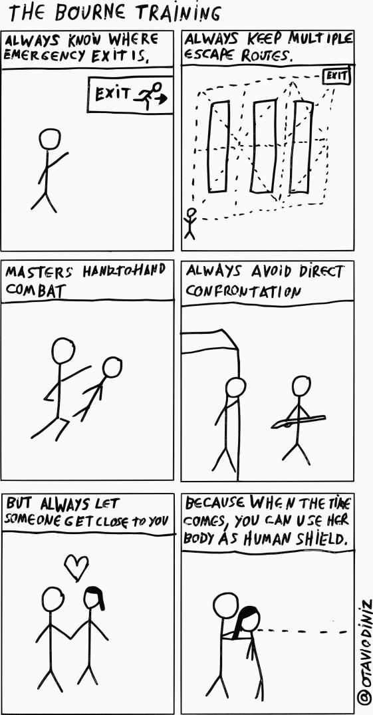 The Bourne Training