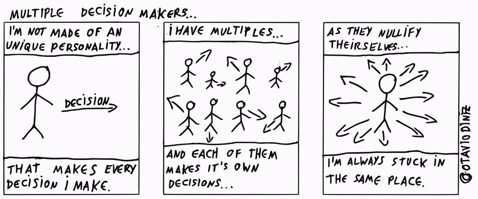 Multiple Decision Makers